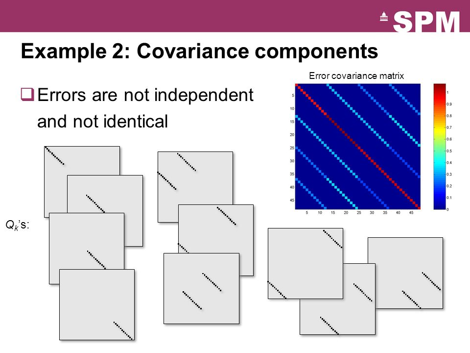 Example 2: Covariance components
