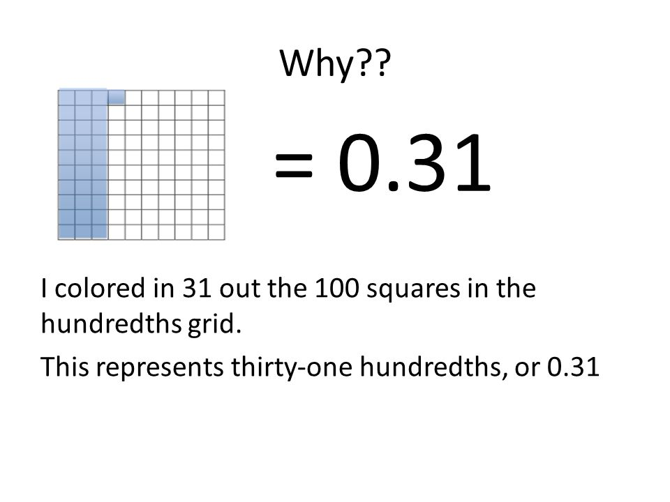 Why . = 0.31. I colored in 31 out the 100 squares in the hundredths grid.