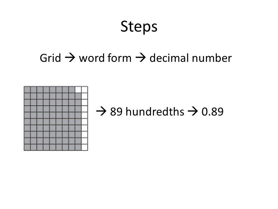 Steps Grid  word form  decimal number  89 hundredths  0.89