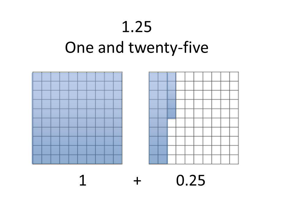 1.25 One and twenty-five 1 + 0.25