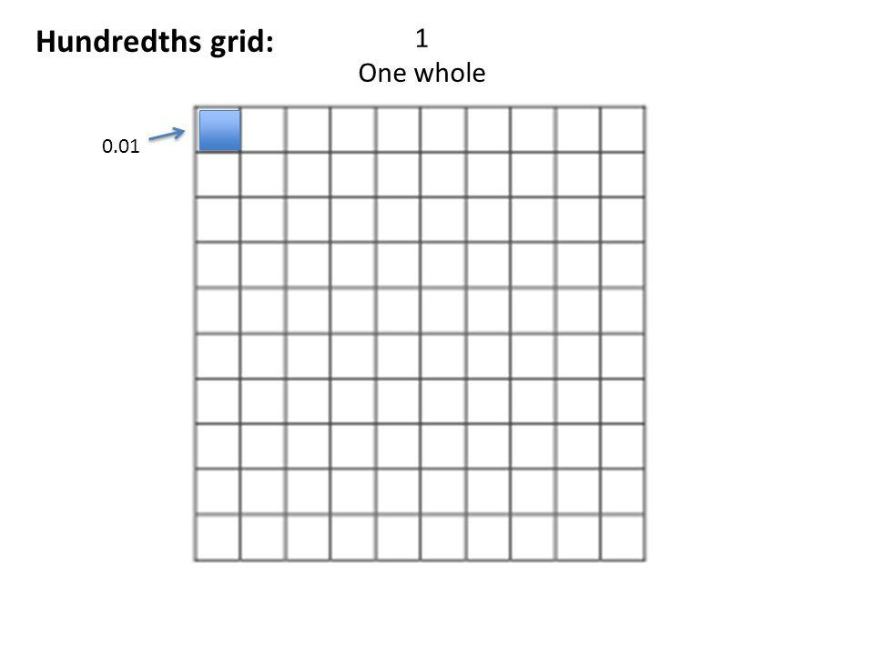Hundredths grid: 1 One whole 0.01