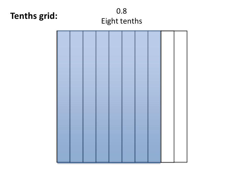 0.8 Eight tenths Tenths grid: