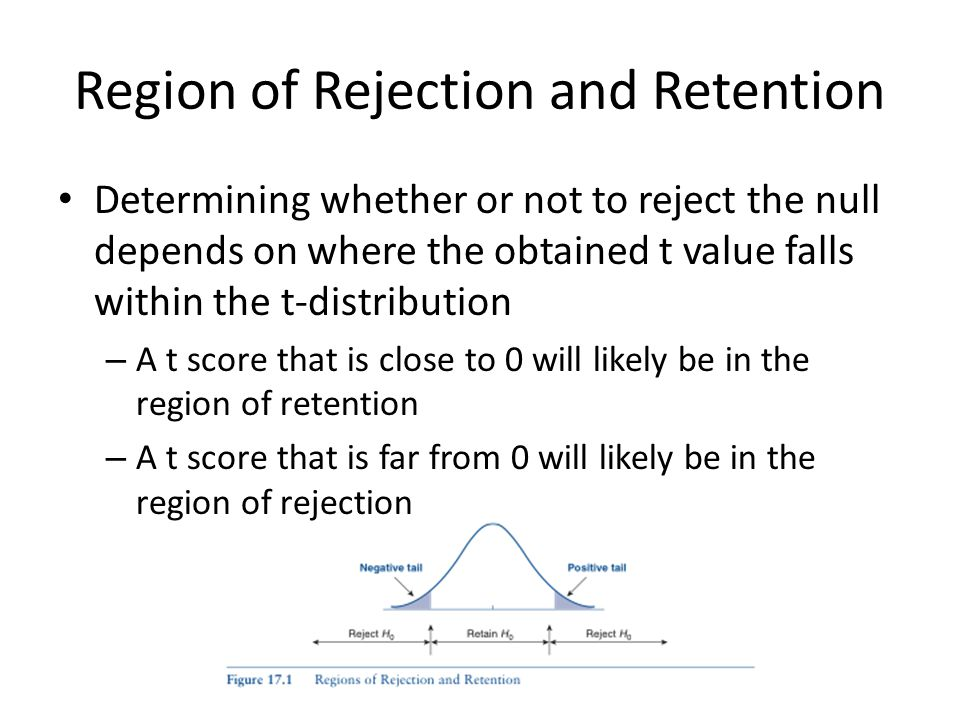 Region of Rejection and Retention