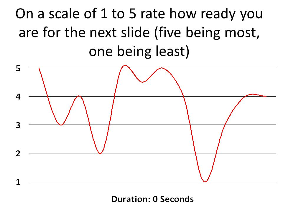 On a scale of 1 to 5 rate how ready you are for the next slide (five being most, one being least)