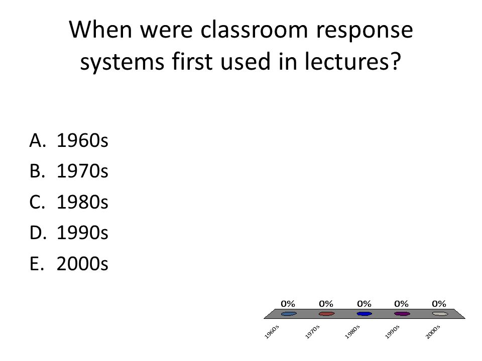 When were classroom response systems first used in lectures