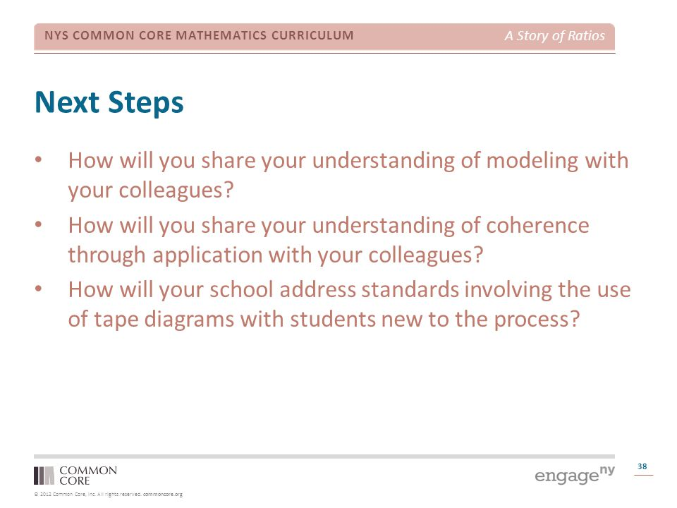 Next Steps How will you share your understanding of modeling with your colleagues