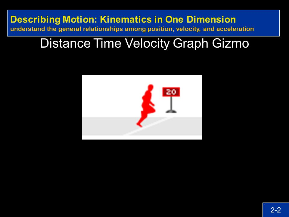 Distance Time Velocity Graph Gizmo