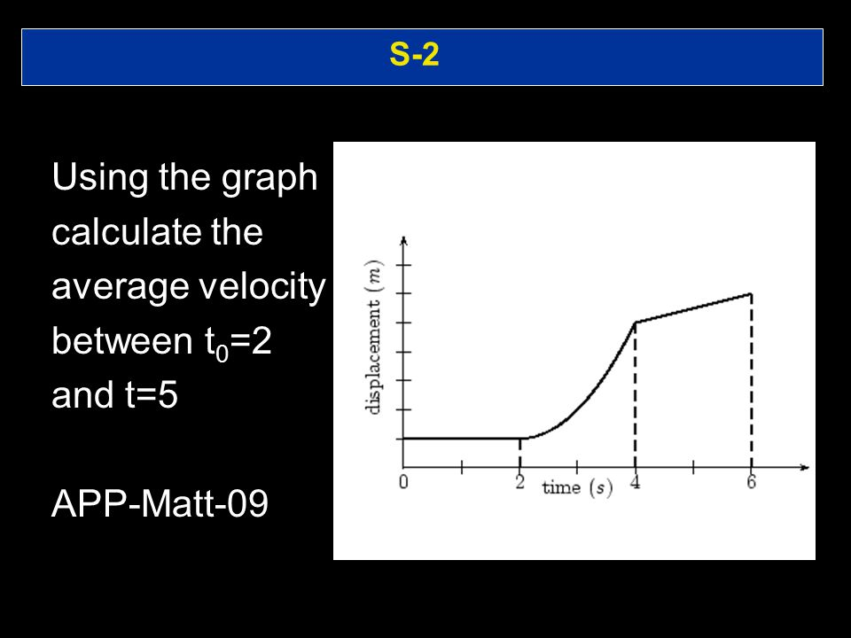 Using the graph calculate the average velocity between t0=2 and t=5