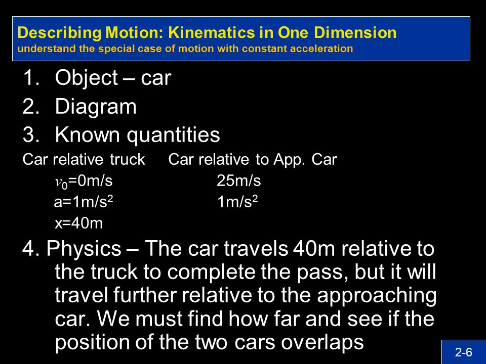 Object – car Diagram Known quantities