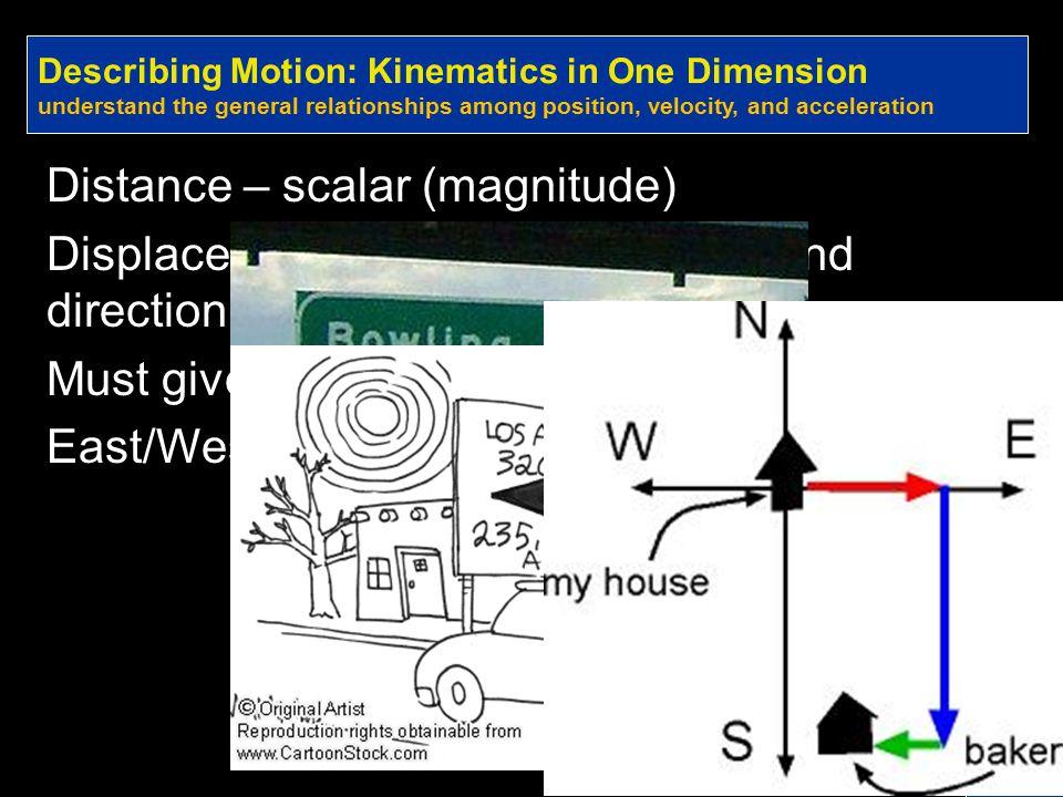 Distance – scalar (magnitude)