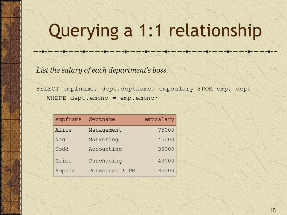 Querying a 1:1 relationship