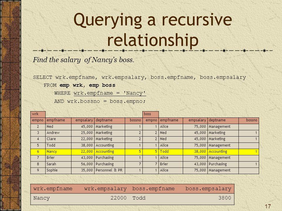 Querying a recursive relationship
