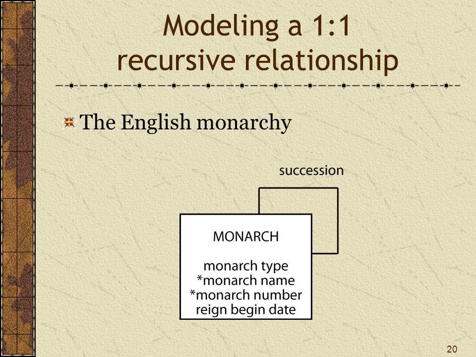 Modeling a 1:1 recursive relationship
