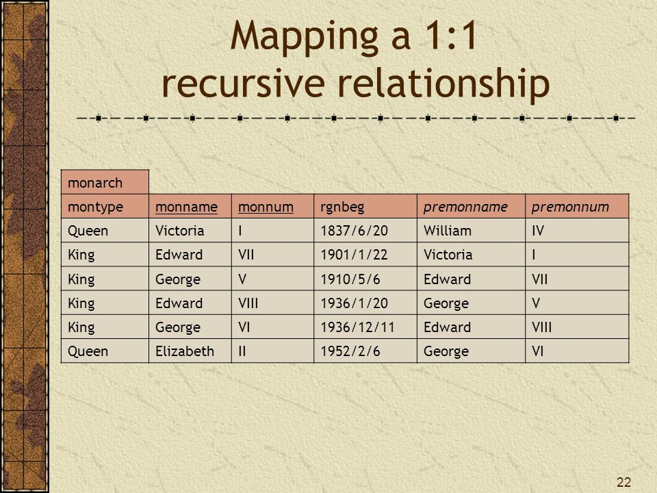 Mapping a 1:1 recursive relationship