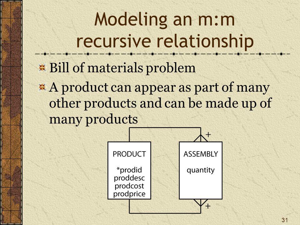 Modeling an m:m recursive relationship