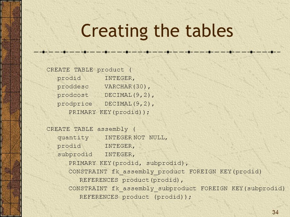 Creating the tables CREATE TABLE product ( prodid INTEGER,