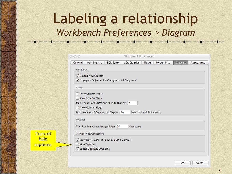 Labeling a relationship Workbench Preferences > Diagram