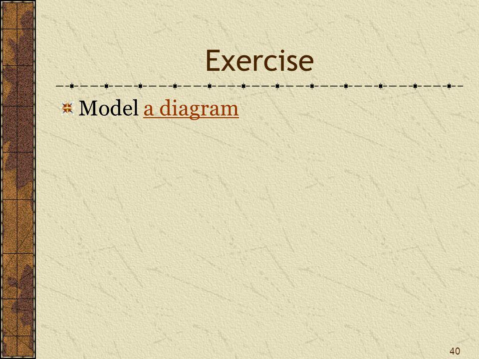 Exercise Model a diagram