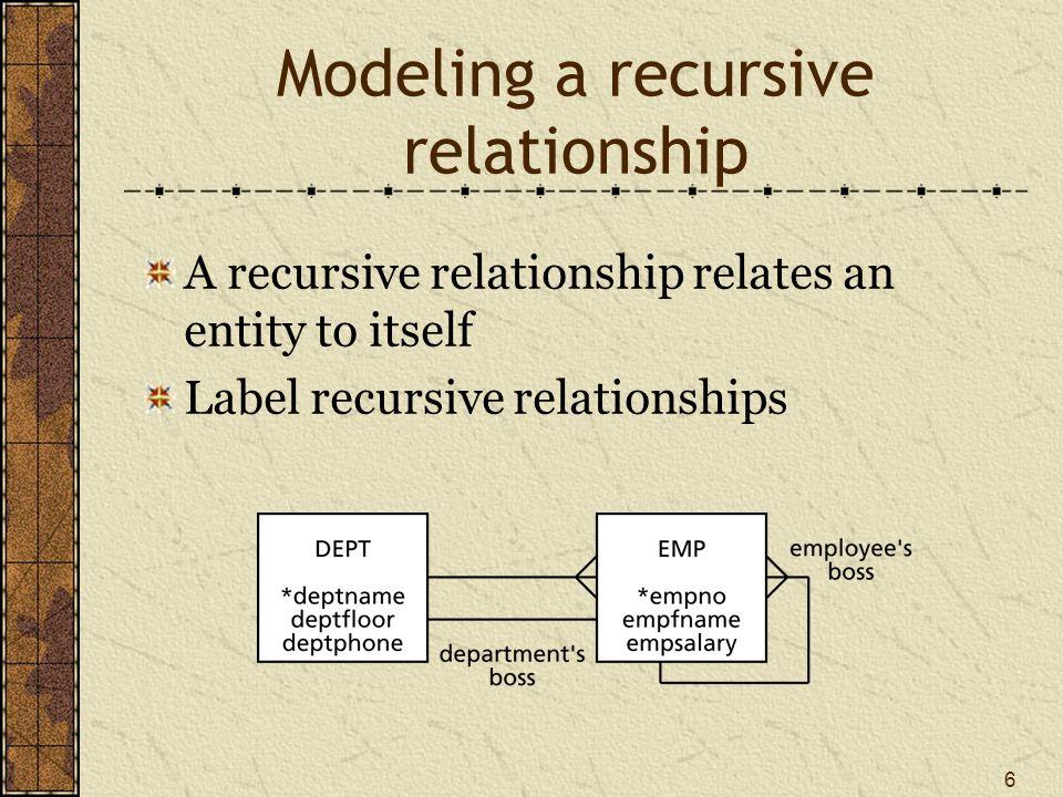 Modeling a recursive relationship