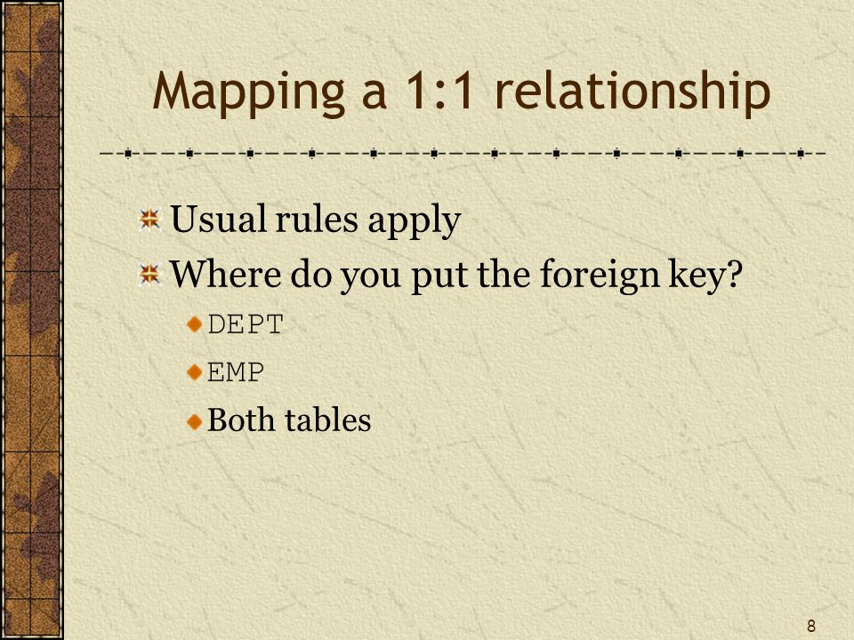 Mapping a 1:1 relationship