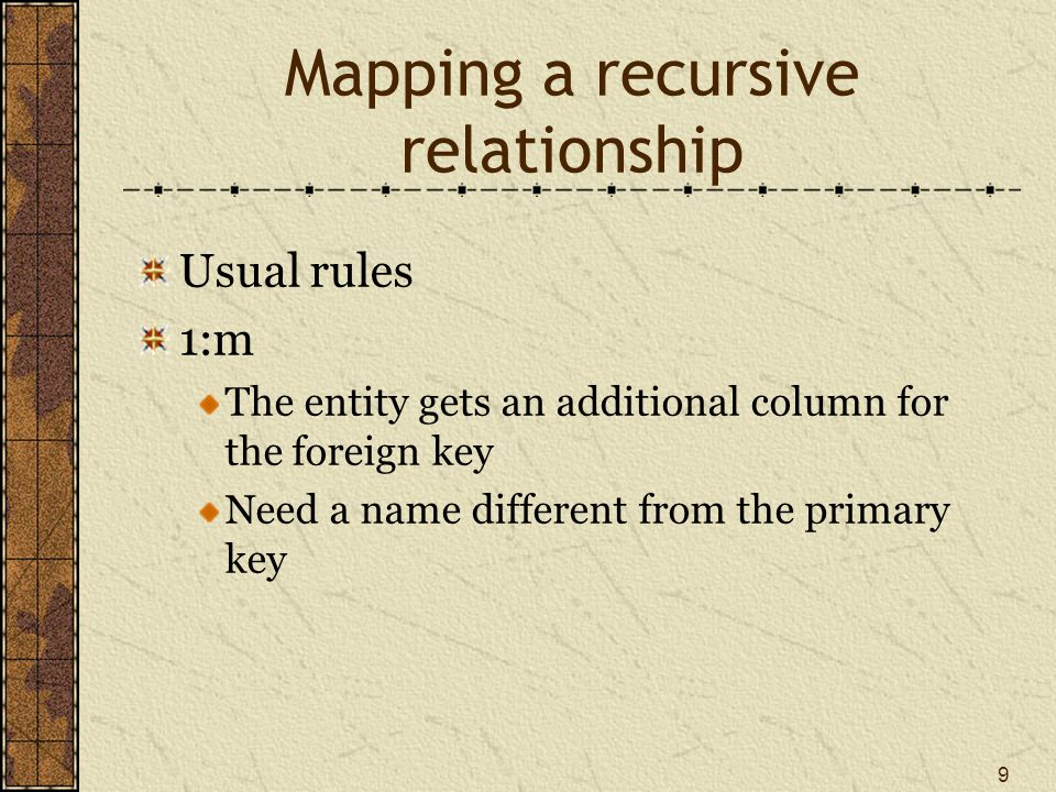 Mapping a recursive relationship