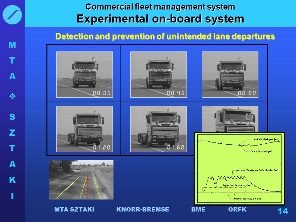 Commercial fleet management system Experimental on-board system