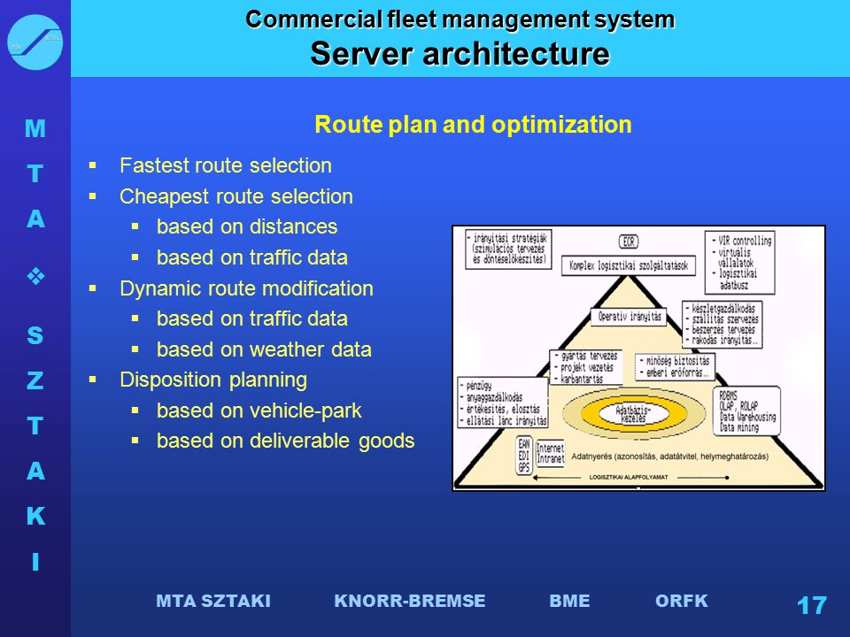 Commercial fleet management system Route plan and optimization