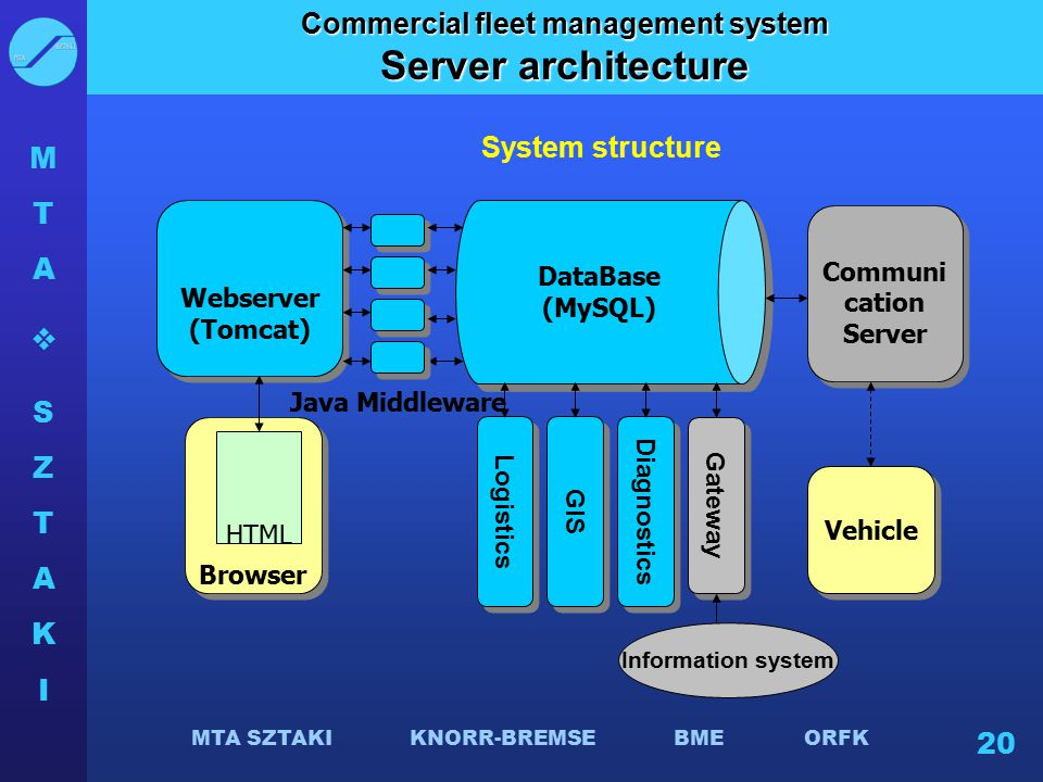 Commercial fleet management system