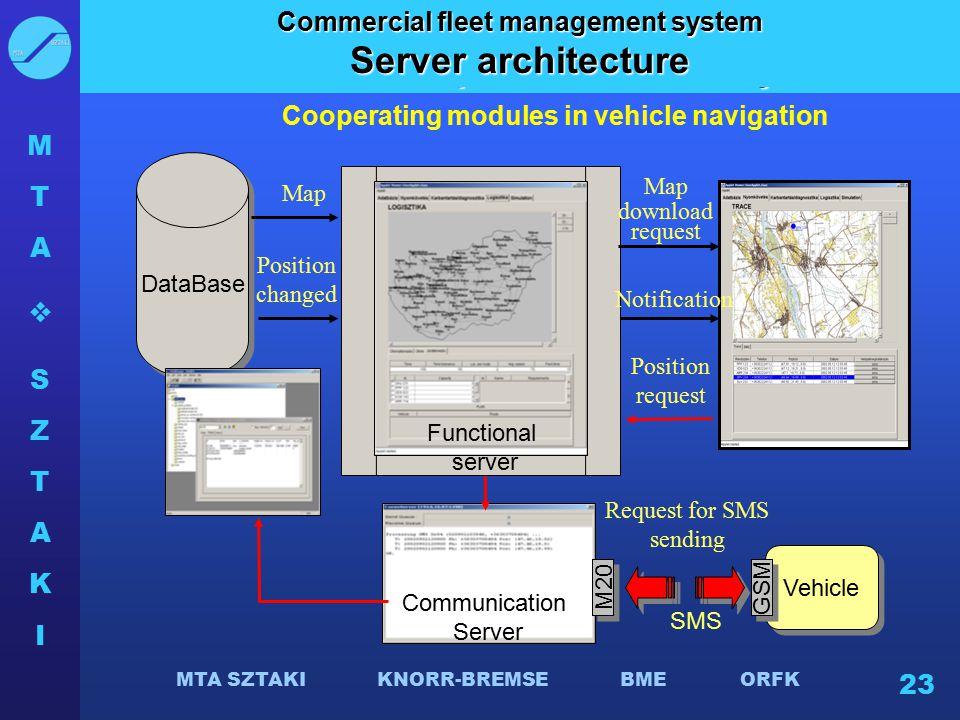 Server architecture Szerver központ architektúrája