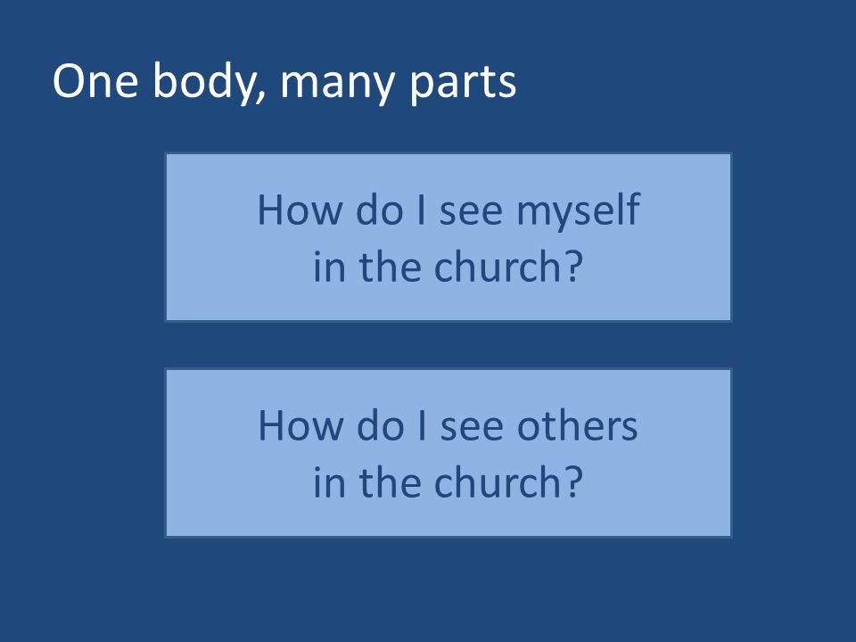 One body, many parts How do I see myself in the church