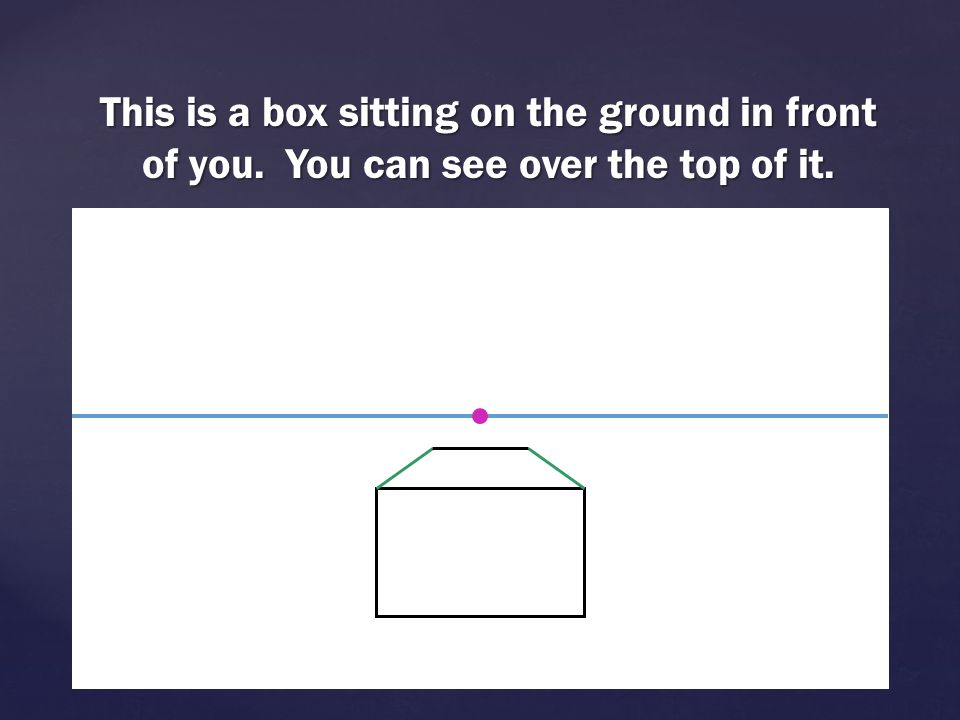 This is a box sitting on the ground in front of you