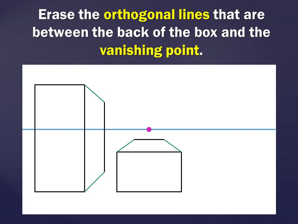 Erase the orthogonal lines that are between the back of the box and the vanishing point.
