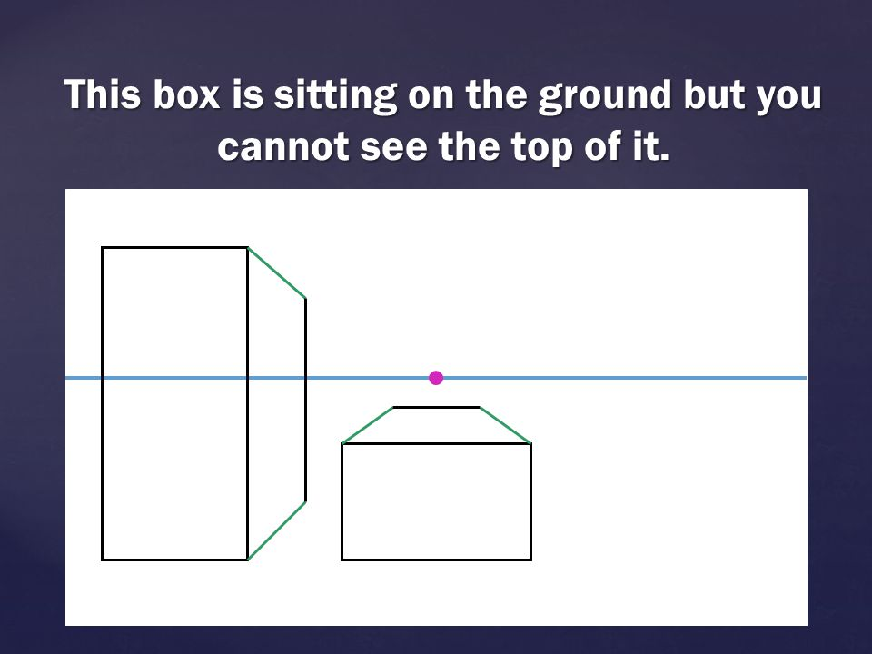 This box is sitting on the ground but you cannot see the top of it.