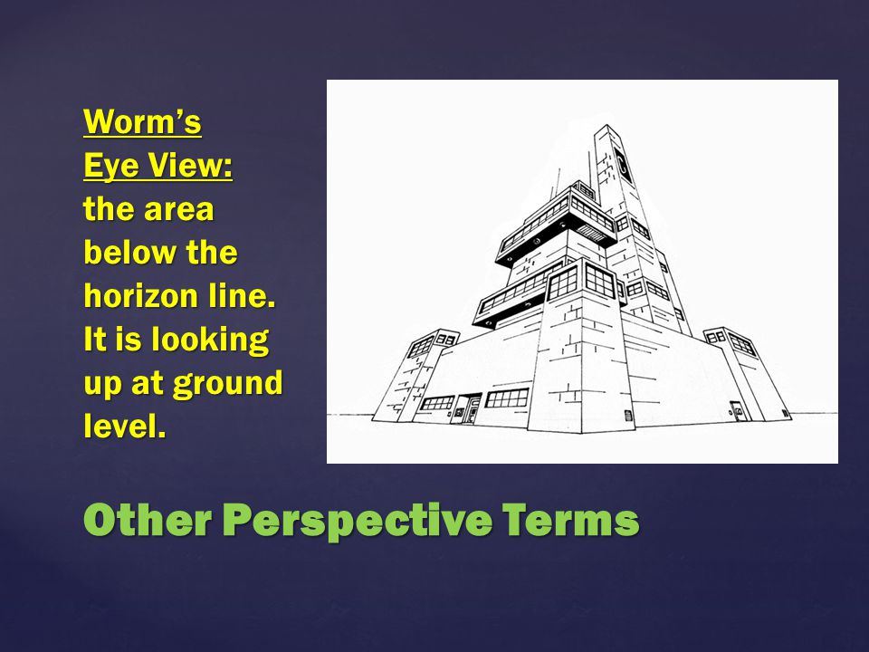 Other Perspective Terms