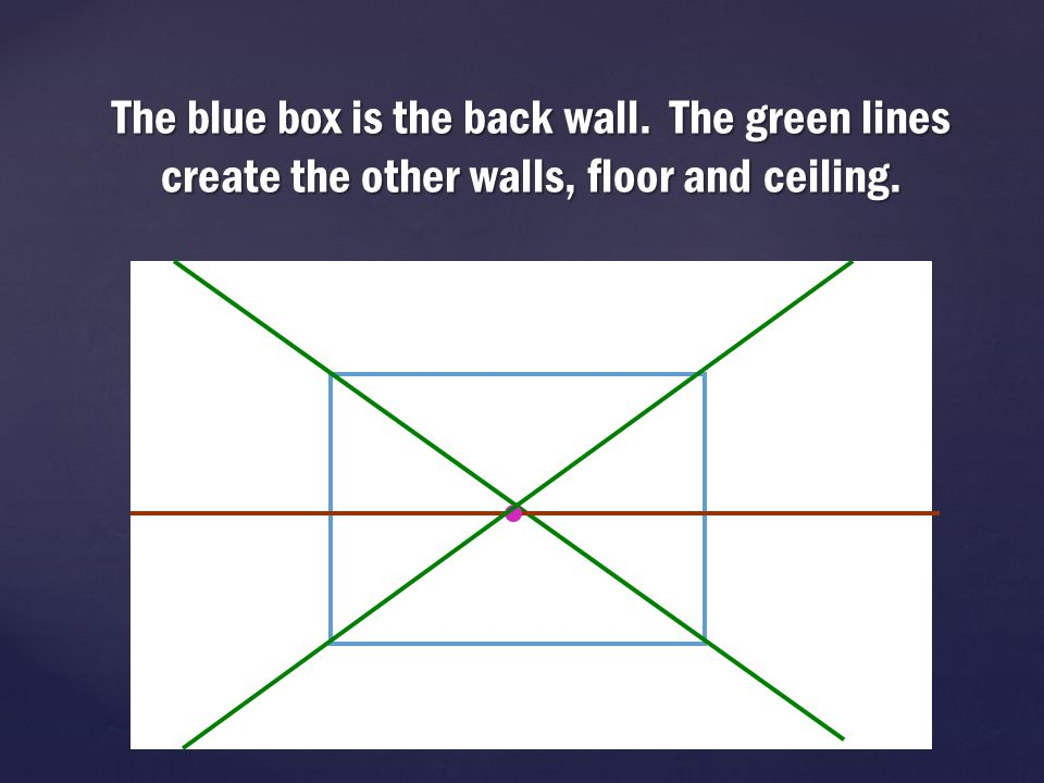 The blue box is the back wall