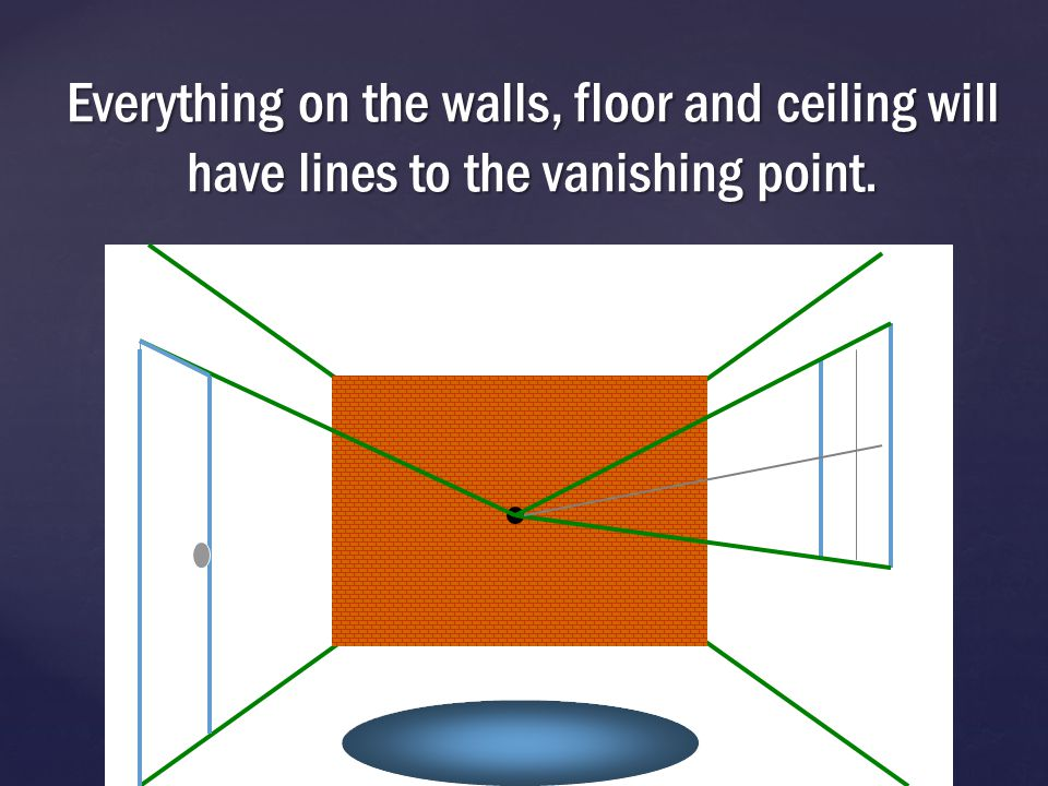 Everything on the walls, floor and ceiling will have lines to the vanishing point.