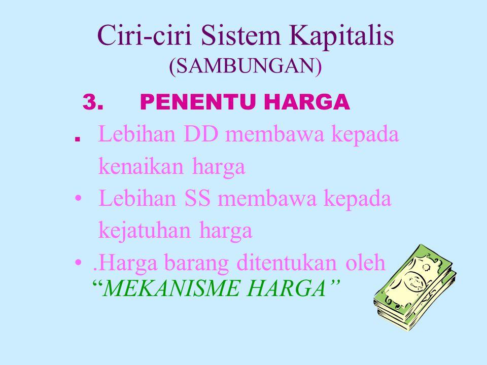 Ciri-ciri Sistem Kapitalis (SAMBUNGAN)