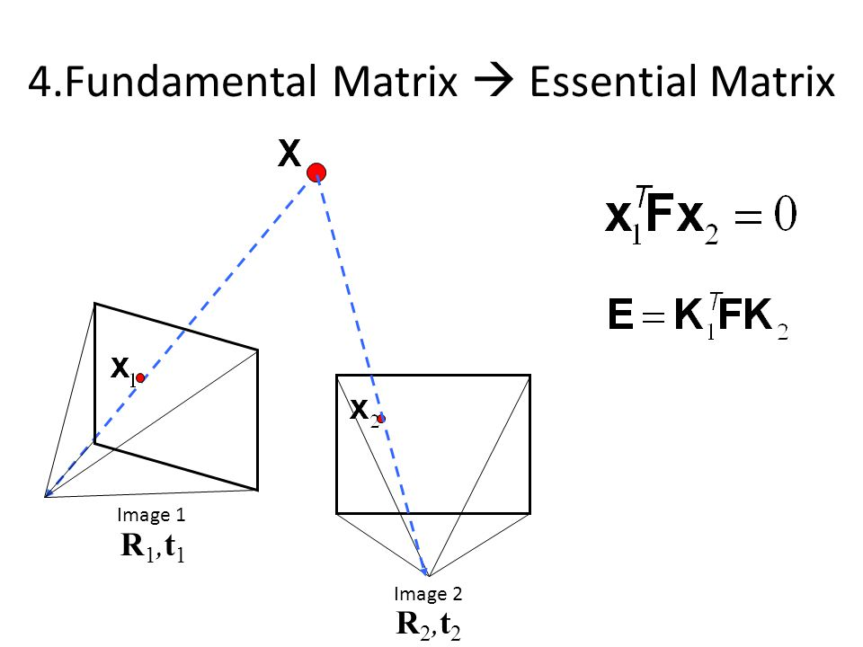 4.Fundamental Matrix  Essential Matrix