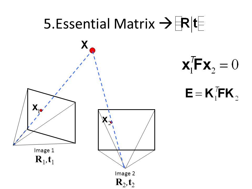 5.Essential Matrix  Image 1 R1,t1 Image 2 R2,t2