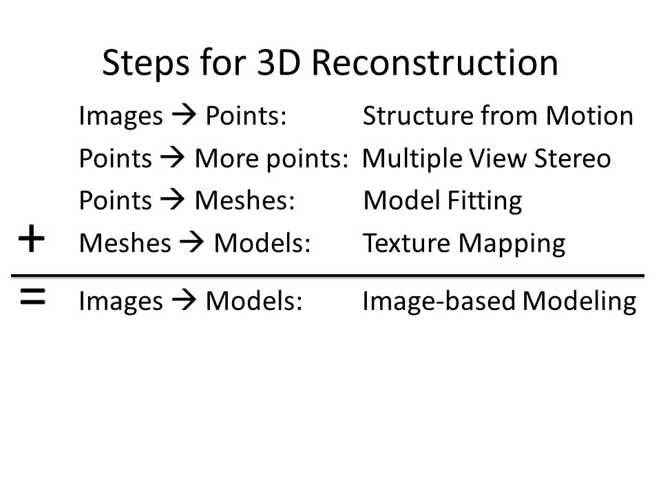 Steps for 3D Reconstruction