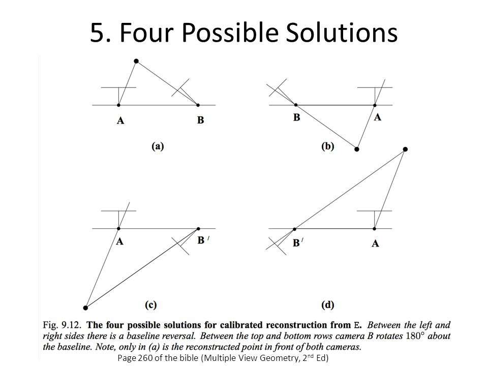 5. Four Possible Solutions
