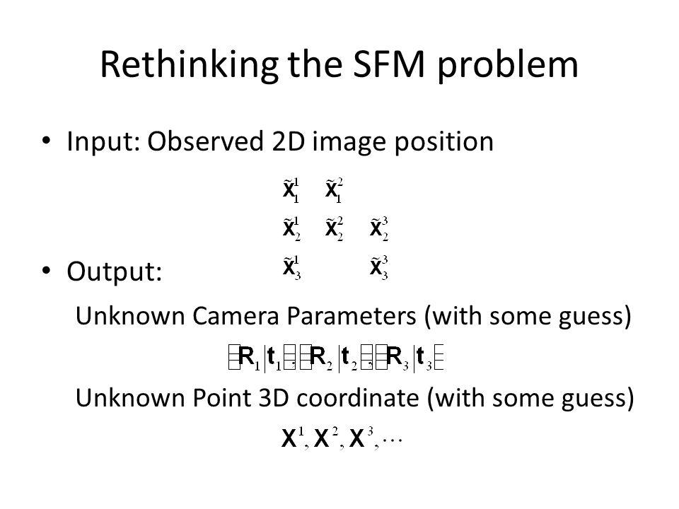 Rethinking the SFM problem