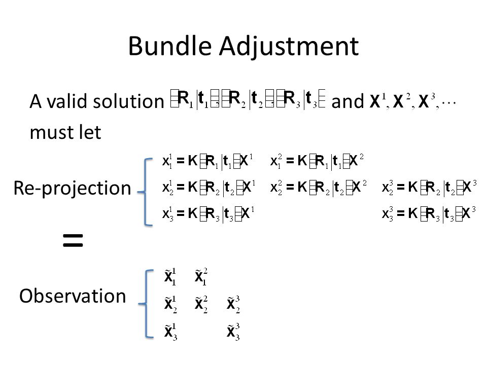 = Bundle Adjustment A valid solution and must let Re-projection