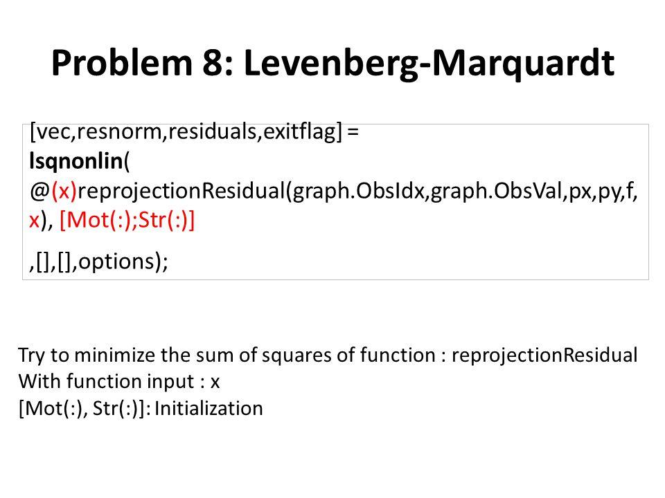 Problem 8: Levenberg-Marquardt
