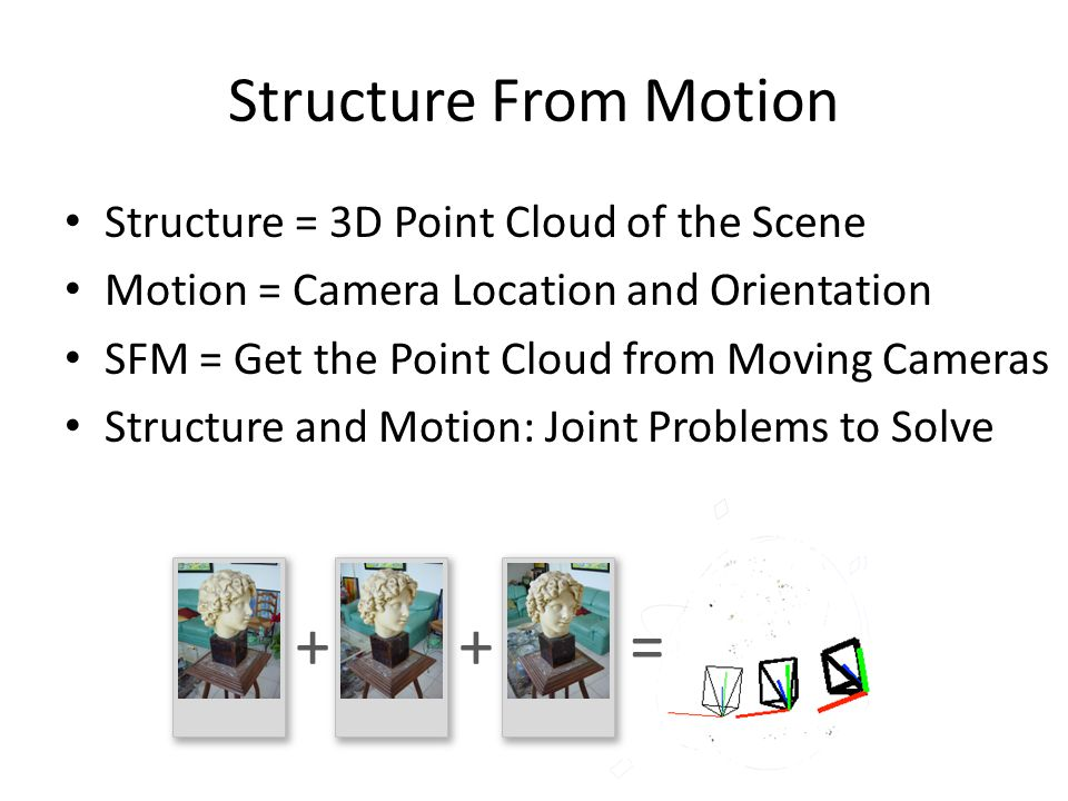 = + Structure From Motion Structure = 3D Point Cloud of the Scene