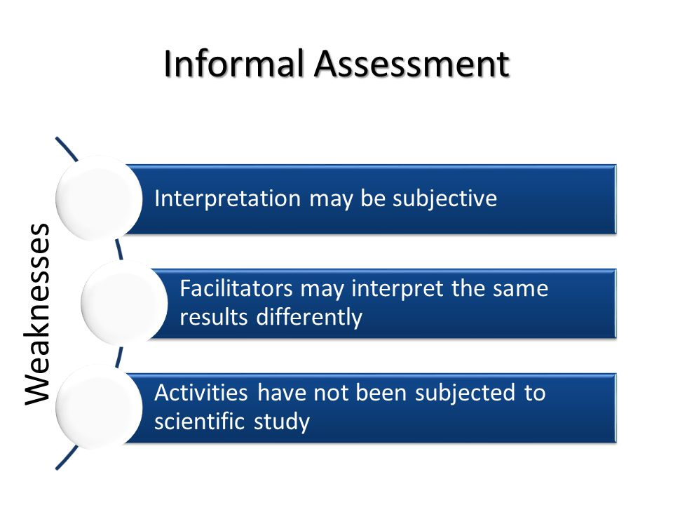 Informal Assessment Weaknesses Interpretation may be subjective