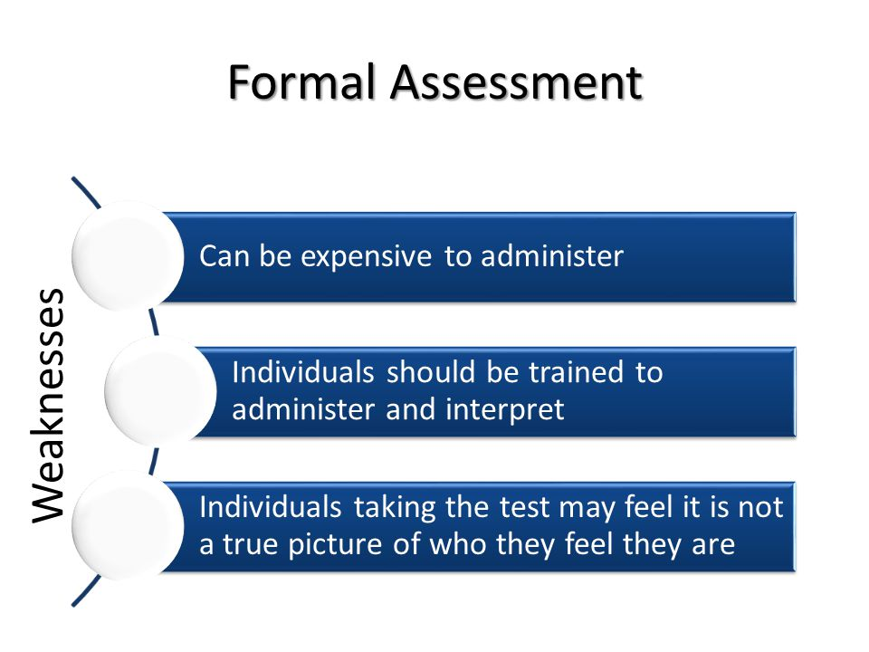 Formal Assessment Weaknesses Can be expensive to administer
