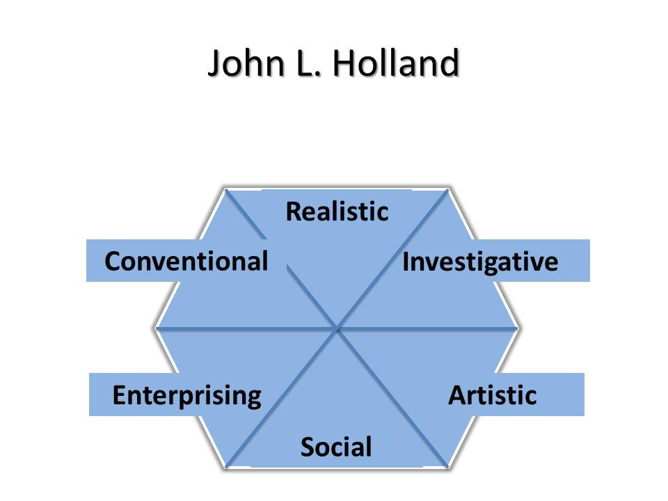 John L. Holland Realistic Investigative Artistic Social Enterprising