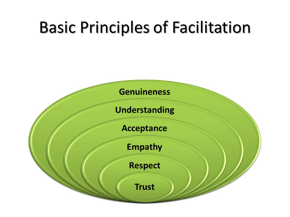 Basic Principles of Facilitation