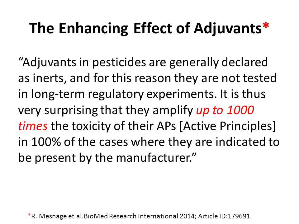 The Enhancing Effect of Adjuvants*